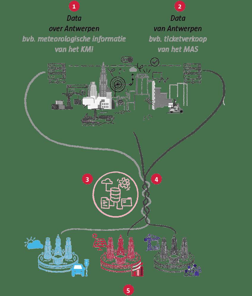 digitaletoekomst-img5-weg.png
