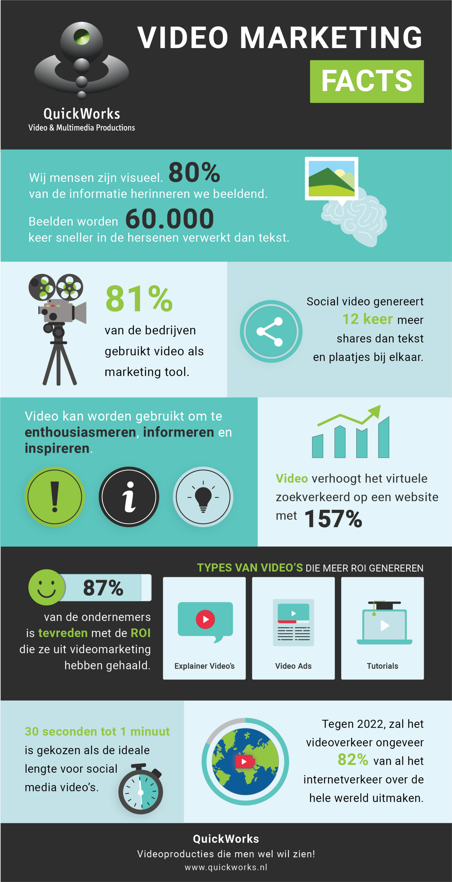 infographic_nl_def_3x...