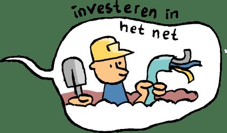 investeren_in_het_net...