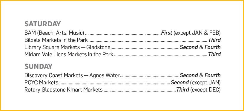 Market DATES