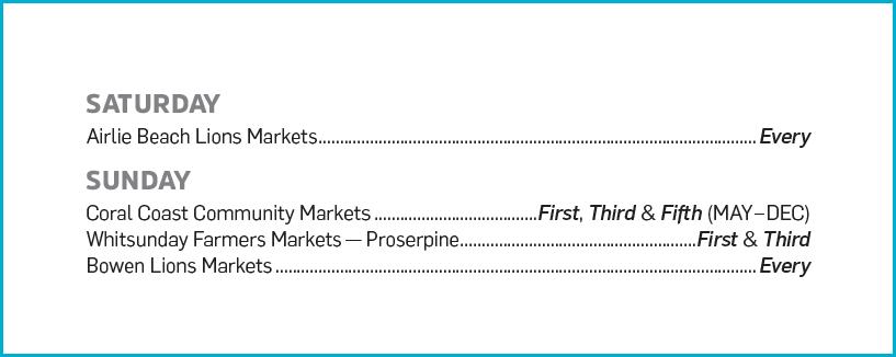 Markets LISTING