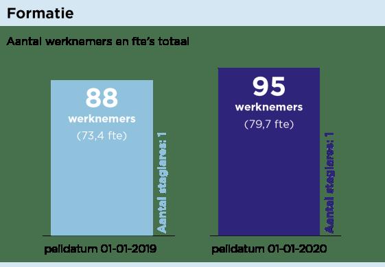 grafiek_formatie-01.png