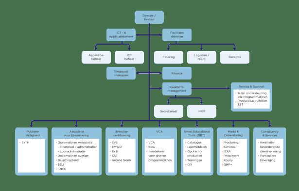 explain_2021_organigram_iv-01.png (copy)