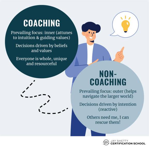 5._coaching_mindset_-_coaching_clinic_content2.jpg