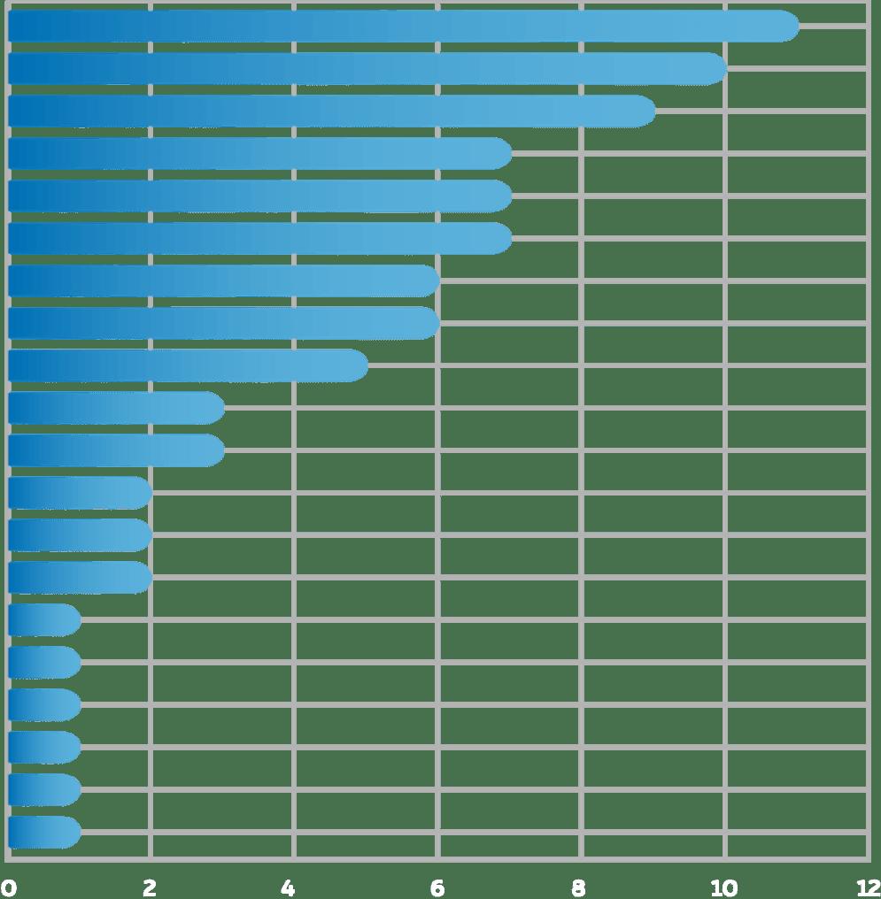 08-graph2.png