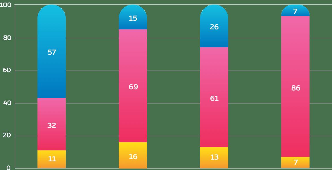 01-graph2.png