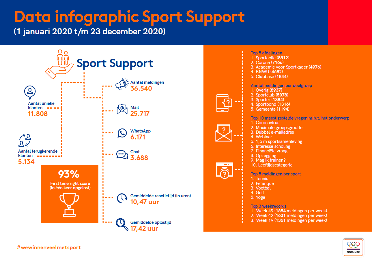 infographic_sport_support_2020.png (copy)