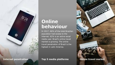Brazilian travel market - MarketScan Brazil